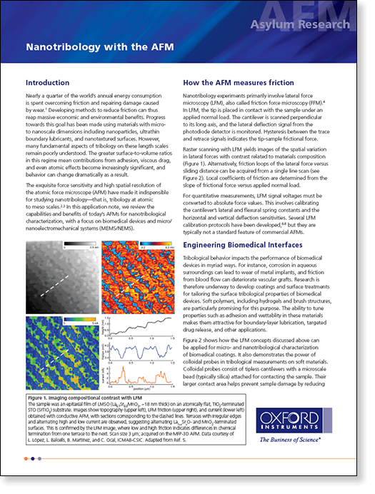 Application note about how atomic force microscopy is used to advance nanotribology research