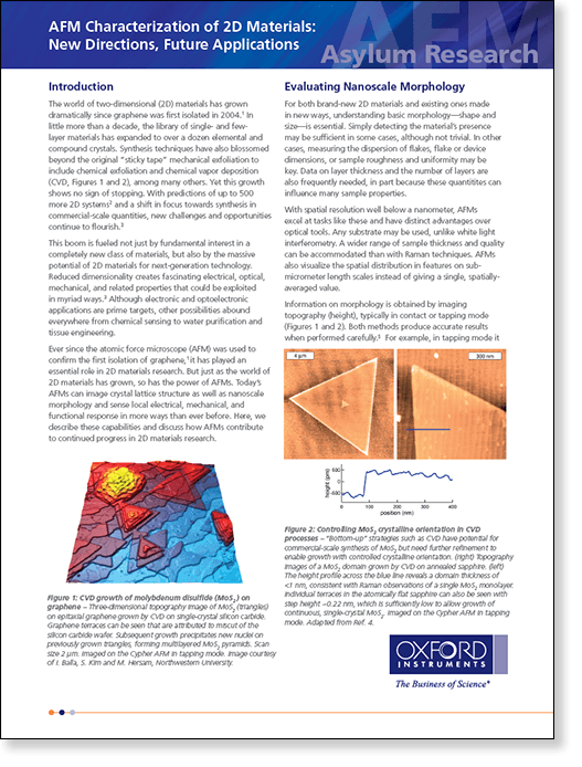 Application note focusing on innovative 2D materials research with novel AFM technologies.