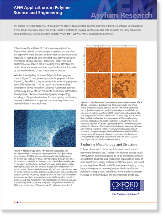 application note about how atomic force microscopy can be used to study polymers, rubbers, plastics and composites